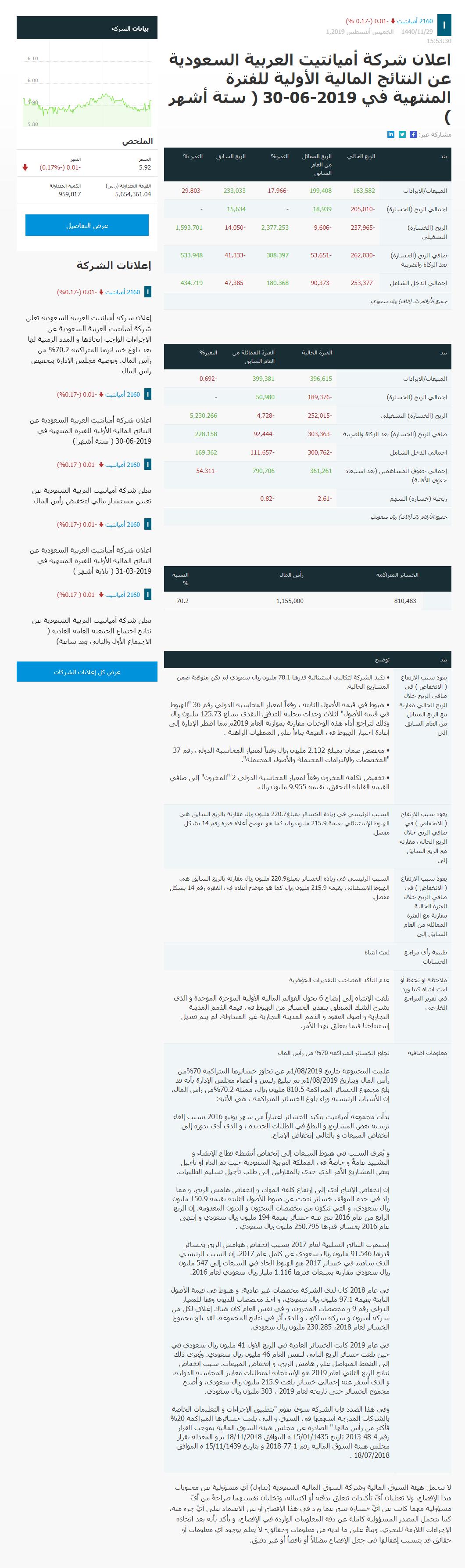 Tadawul Arabic