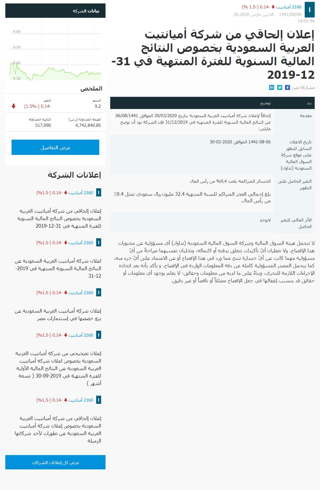 Arabic 2 Ann
